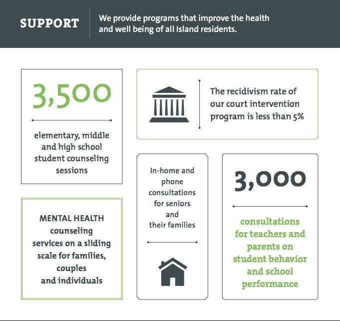 Extend Lifelong Wellness Mercer Island Youth And Family Services